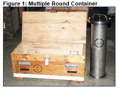 Multiple Round Container