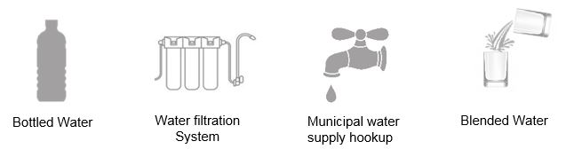 Bottled water, water filtration system, municipal water supply hookup, blended water