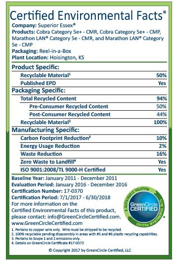 Superior-Essex 17-0370 Certified Environmental Facts