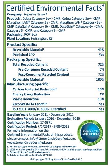 Superior-Essex 17-0371 Certified Environmental Facts
