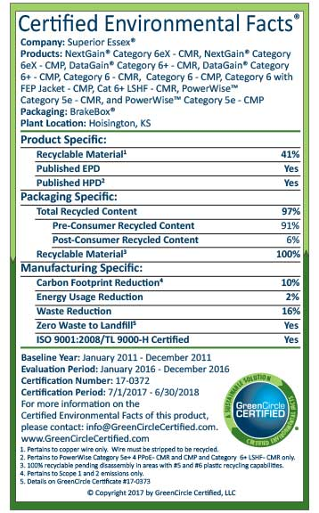 Superior-Essex 17-0372 Certified Environmental Facts