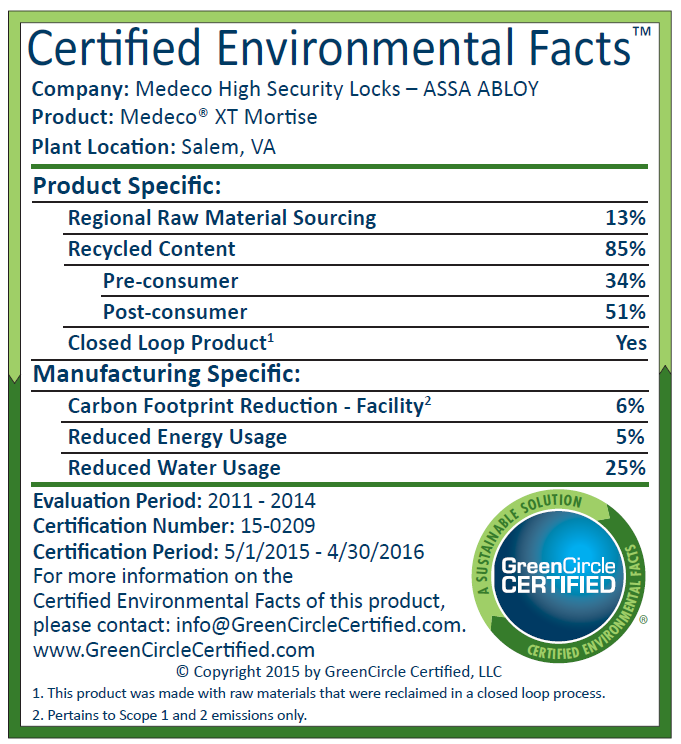 ASSA ABLOY Certified Environmental Facts